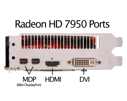 Mac HDMI Enabler for HD 7950 Video Cards | Rev Your Mac